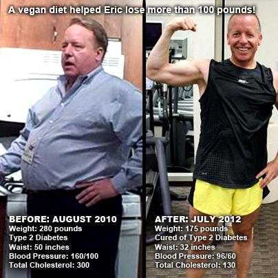 No weight loss despite diet